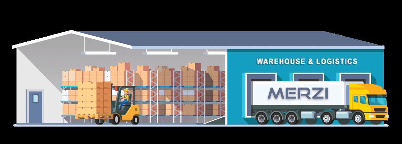 merzi fulfillment warehouse
